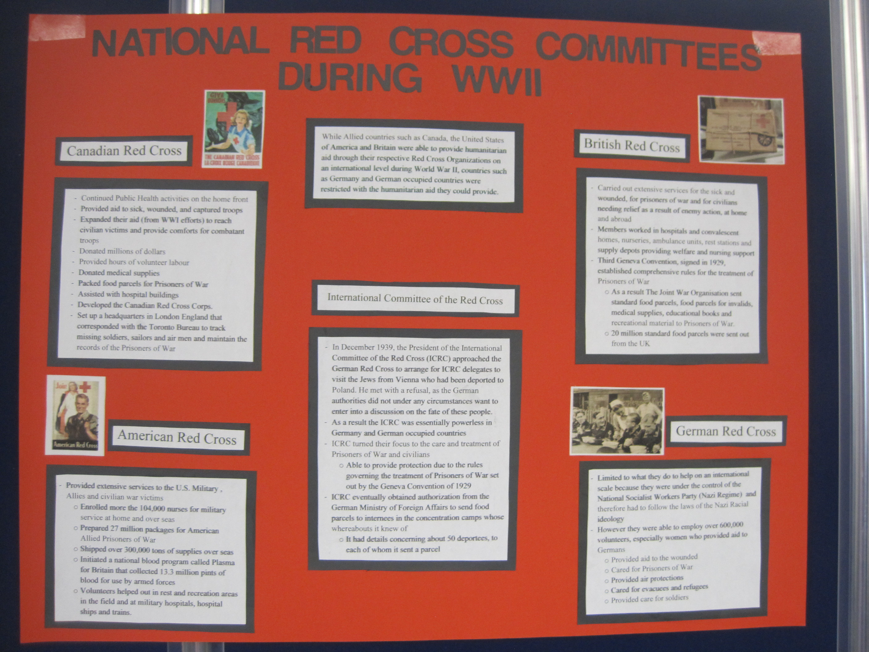 National Red Cross Societies during World War Two