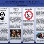 Red Cross and Canadian Indigenous Peoples
